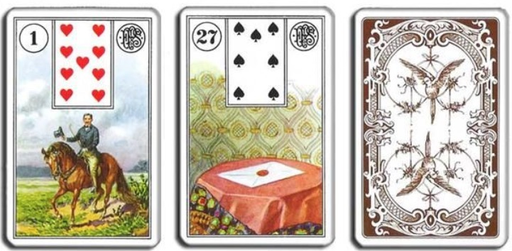 Situation Lenormand Reading